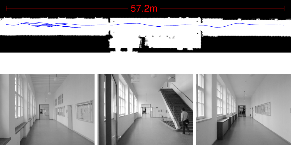Evaluation Sequence of a Corridor